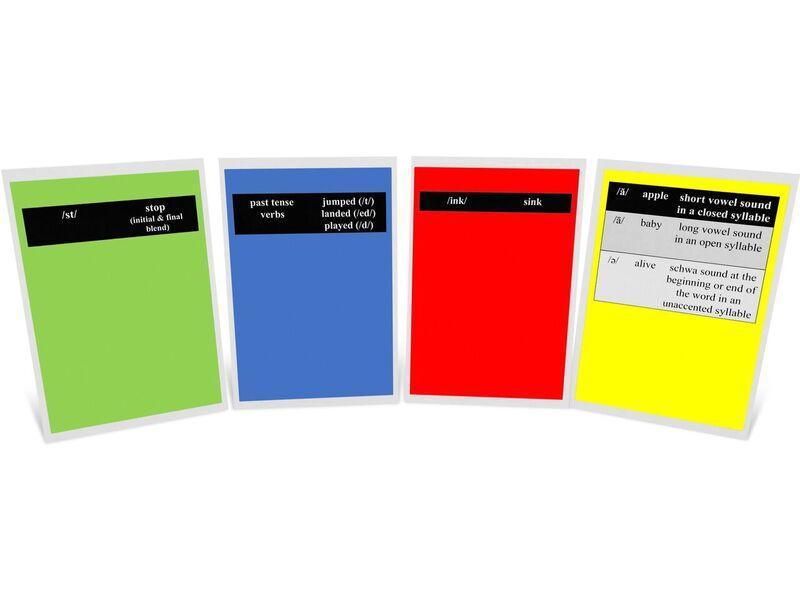 Basic Phonogram Card Deck